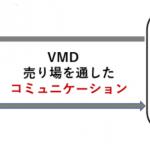 VMDはコミュニケーション